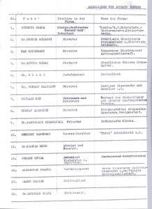 Certificat Rotary Club Timisoara